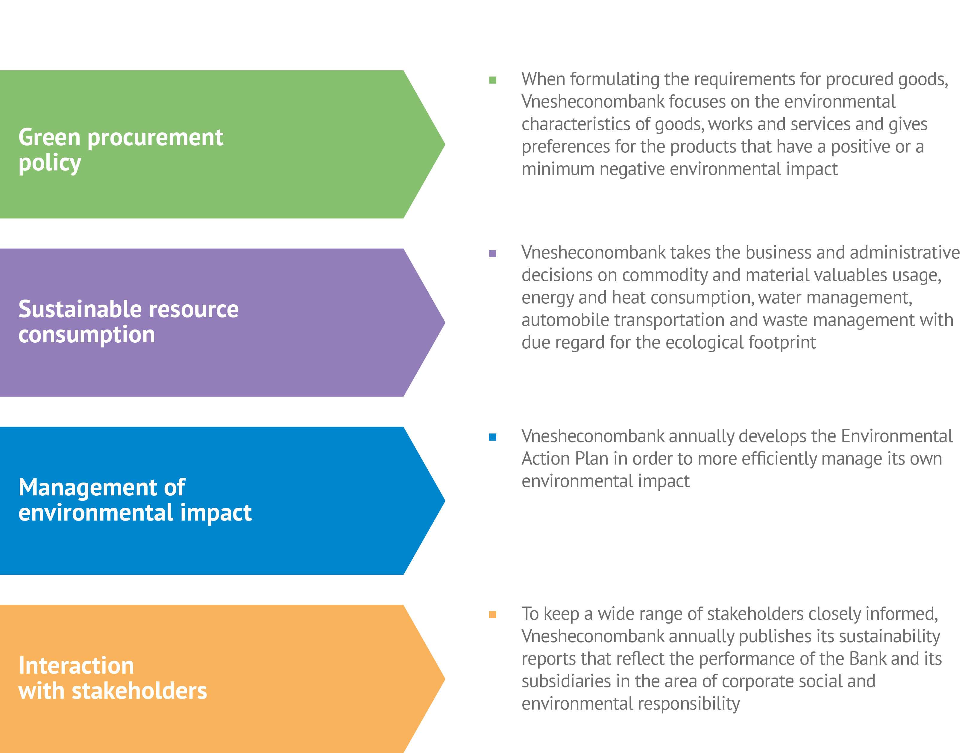 corporate environmental responsibility the performance of Measuring corporate environmental performance: the trade-offs of sustainability ratings magali delmas university in this paper, we focus on the environmental dimension of social responsibility and evaluate various criteria to compare firms' environmental.